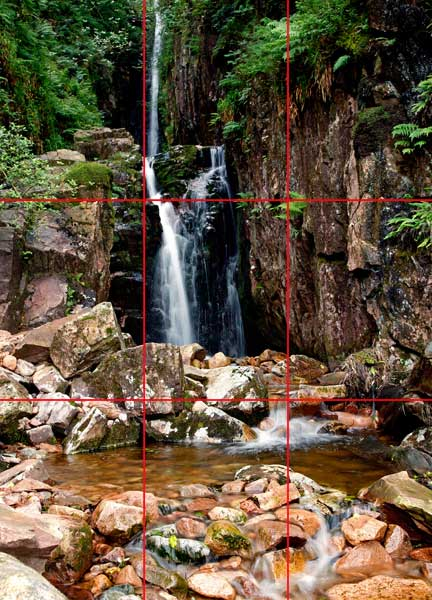 hyperfocal distance depth of field