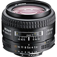 Phototuts+ Quiz: Lenses
